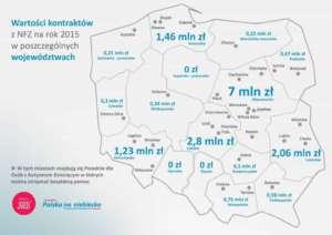 Infografika przedstawiający wydatki NFZ dot. autyzmu u dzieci. / Źródło: Fundacja JiM