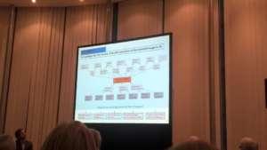 Prezentacja o badaniach MIFI nad sztuczną inteligencją / fot. Agatha Rosenberg